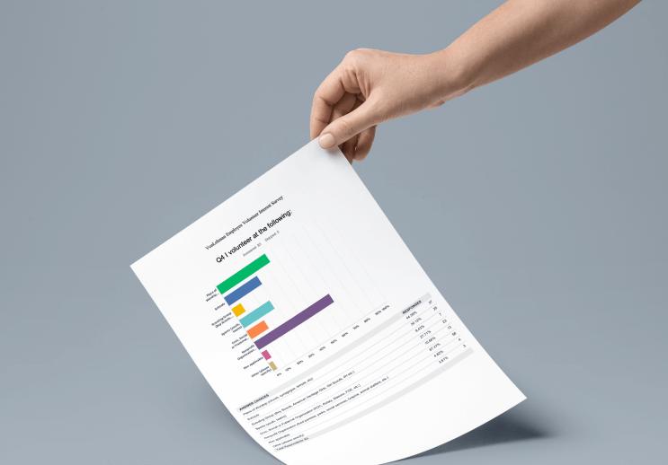 Employee Volunteer Interest Survey